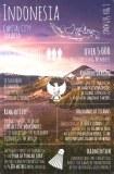 A postcard from Kota Bogor (Saumi)